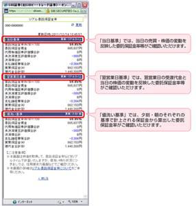 リアル委託保証金率画面の見方