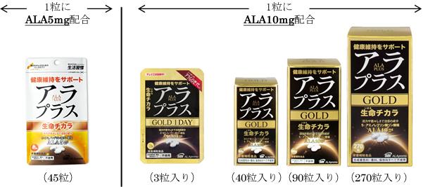 アラプラス シリーズ商品ラインナップ