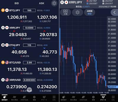 SBI ยักษ์ใหญ่ทางการเงินในญี่ปุ่น เปิดตัวให้บริการเทรด CFD สำหรับ Bitcoin, Ether และ XRP